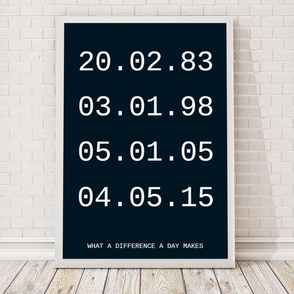 troppotogo-date-importanti-poster-personalizzabile-2d3
